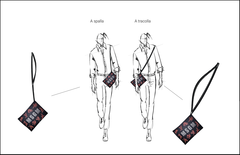 utilizzo pochette a spalla e a tracolla