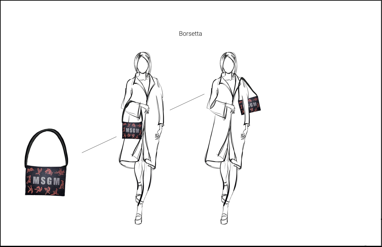 utilizzo pochette a borsetta