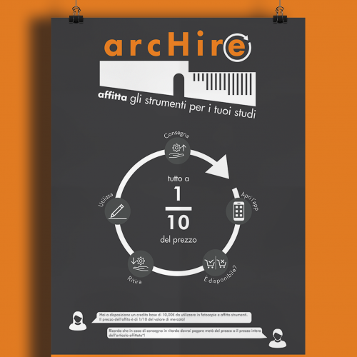 poster archire